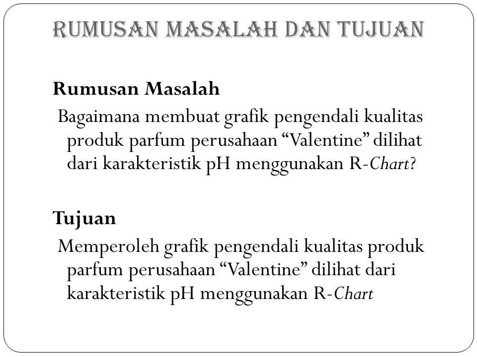 Rumusan Masalah dan Tujuan Rumusan Masalah Bagaimana membuat grafik pengendali kualitas produk parfum perusahaan Valentine dilihat dari karakteristik pH menggunakan R-Chart.