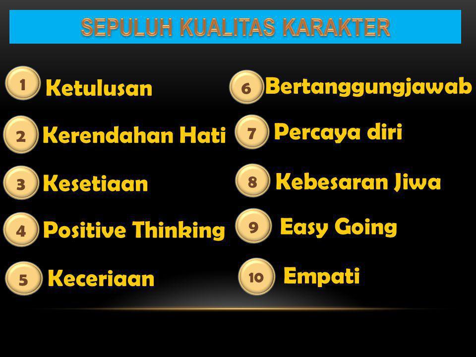 Ketulusan Kerendahan Hati Kesetiaan Positive Thinking Keceriaan Bertanggungjawab Percaya diri Kebesaran Jiwa Easy Going Empati 1 2 3 4 5 6 8 9 10 7