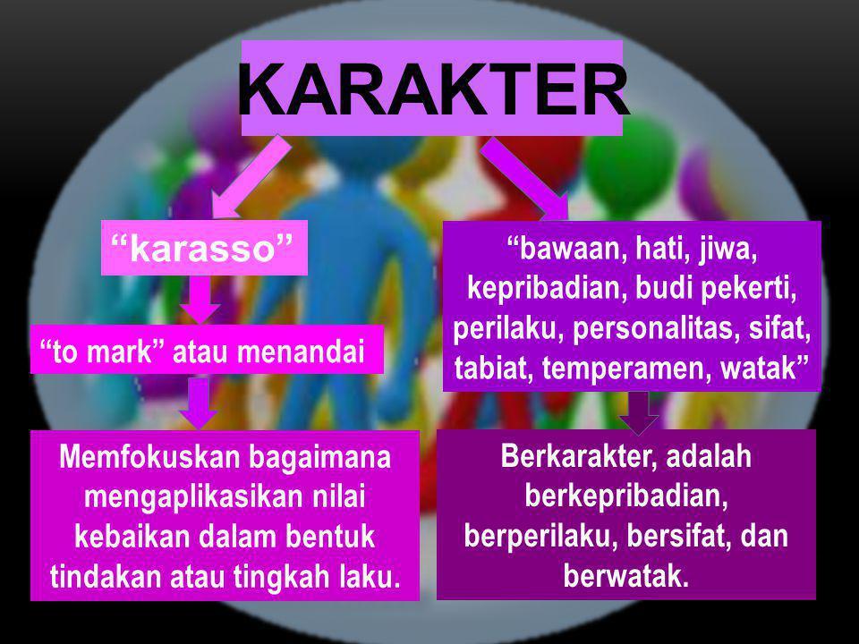 "KARAKTER ""to mark"" atau menandai Memfokuskan bagaimana mengaplikasikan nilai kebaikan dalam bentuk tindakan atau tingkah laku. Berkarakter, adalah ber"