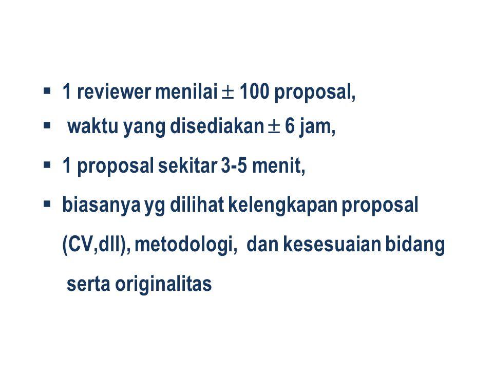  1 reviewer menilai  100 proposal,  waktu yang disediakan  6 jam,  1 proposal sekitar 3-5 menit,  biasanya yg dilihat kelengkapan proposal (CV,dll), metodologi, dan kesesuaian bidang serta originalitas