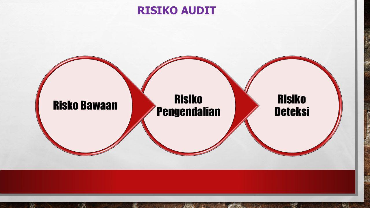 Risiko Deteksi Risiko Pengendalian Risko Bawaan