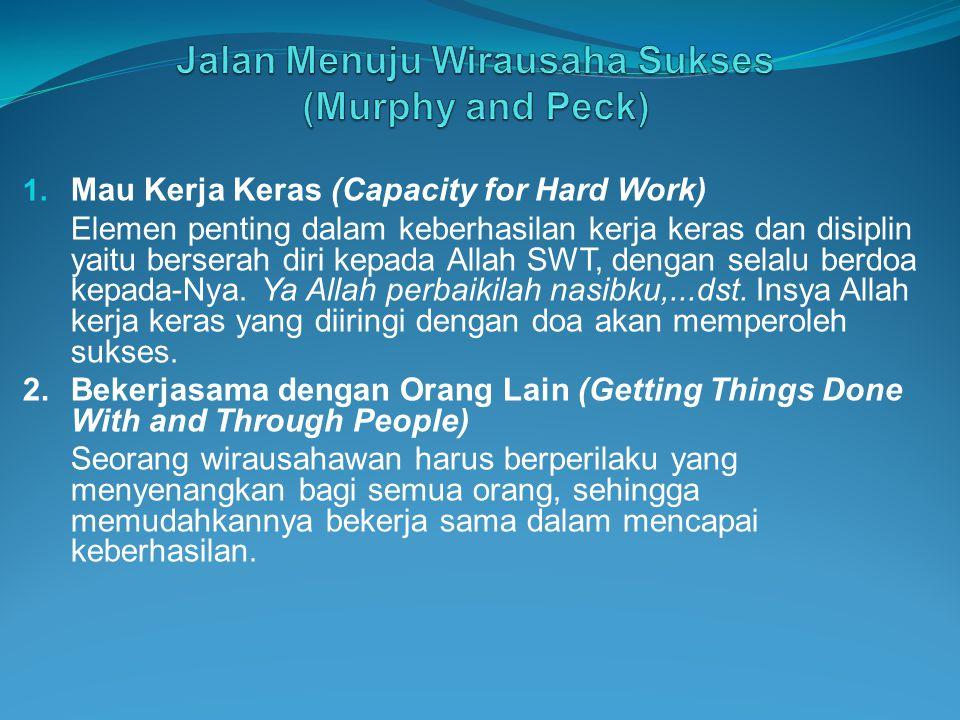 1. Mau Kerja Keras (Capacity for Hard Work) Elemen penting dalam keberhasilan kerja keras dan disiplin yaitu berserah diri kepada Allah SWT, dengan se