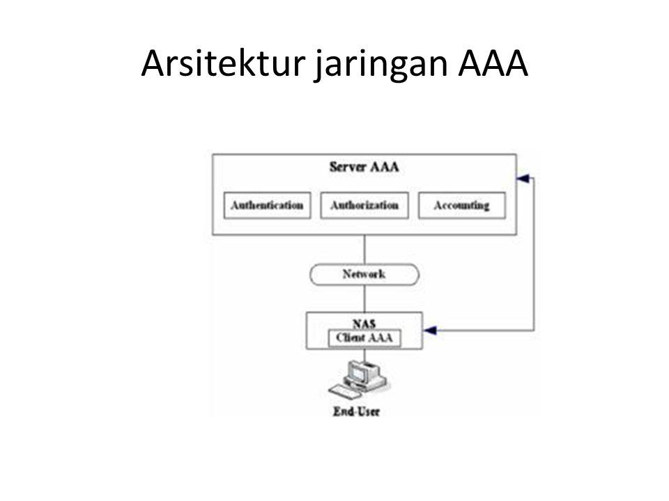 Arsitektur jaringan AAA