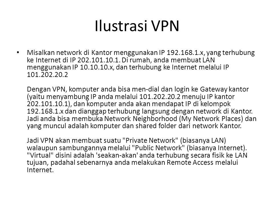 Ilustrasi VPN Misalkan network di Kantor menggunakan IP 192.168.1.x, yang terhubung ke Internet di IP 202.101.10.1. Di rumah, anda membuat LAN menggun