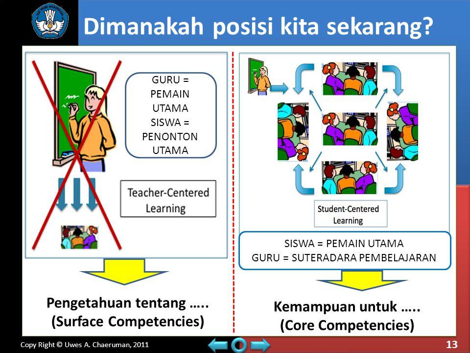 Copy Right © Uwes A. Chaeruman, 2011 Dimanakah posisi kita sekarang? GURU = PEMAIN UTAMA SISWA = PENONTON UTAMA Pengetahuan tentang ….. (Surface Compe