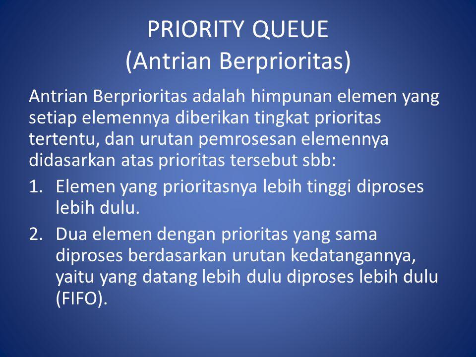 PRIORITY QUEUE (Antrian Berprioritas) Antrian Berprioritas adalah himpunan elemen yang setiap elemennya diberikan tingkat prioritas tertentu, dan urutan pemrosesan elemennya didasarkan atas prioritas tersebut sbb: 1.Elemen yang prioritasnya lebih tinggi diproses lebih dulu.