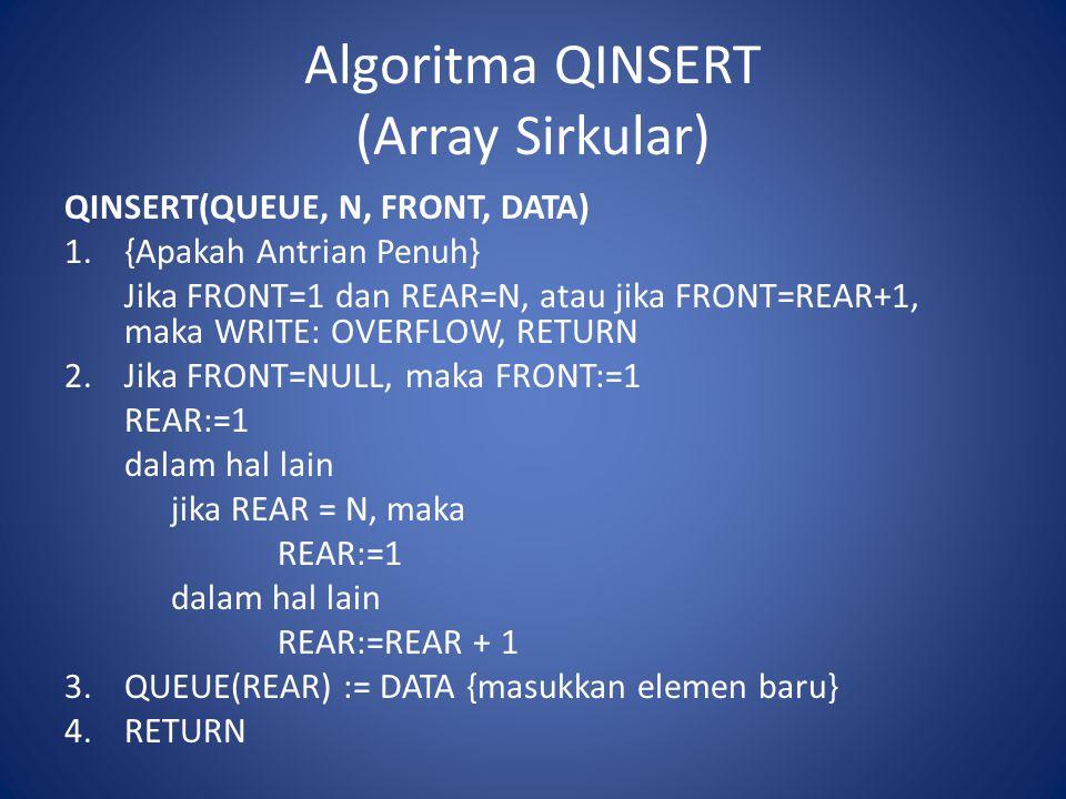Algoritma QDELETE QDELETE(QUEUE, N, FRONT, REAR, DATA) 1.{Apakah antrian kosong} Jika FRONT=NULL maka write UNDERFLOW ; RETURN 2.DATA := QUEUE(FRONT) 3.(FRONT mendapat nilai baru) Jika FRONT = REAR, maka (Antrean memuat hanya 1 elemen) FRONT:=NULL; REAR:=NULL; dalam hal lain jika FRONT = N, maka FRONT:=1 dalam hal lain FRONT := FRONT + 1 4.RETURN