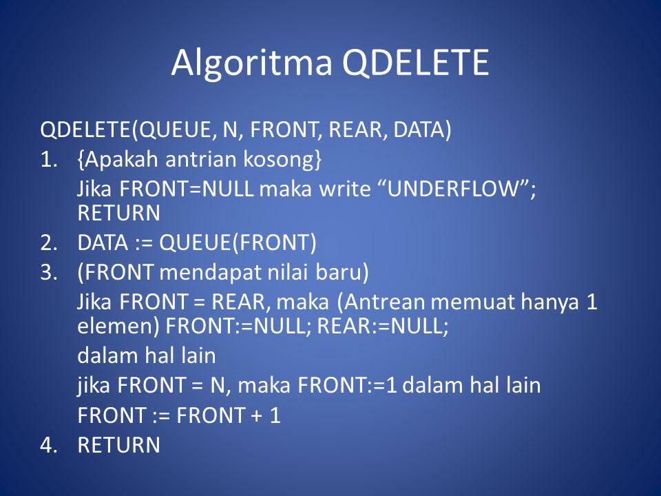 DEQUEUE DEQUEUE adalah suatu list linier yang penambahan dan pengurangan elemennya boleh dilakukan di kedua ujung list, tetapi tidak boleh di tengah-tengah list.