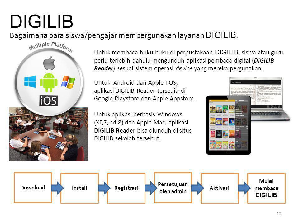 10 DIGILIB Bagaimana para siswa/pengajar mempergunakan layanan DIGILIB. Untuk membaca buku-buku di perpustakaan DIGILIB, siswa atau guru perlu terlebi