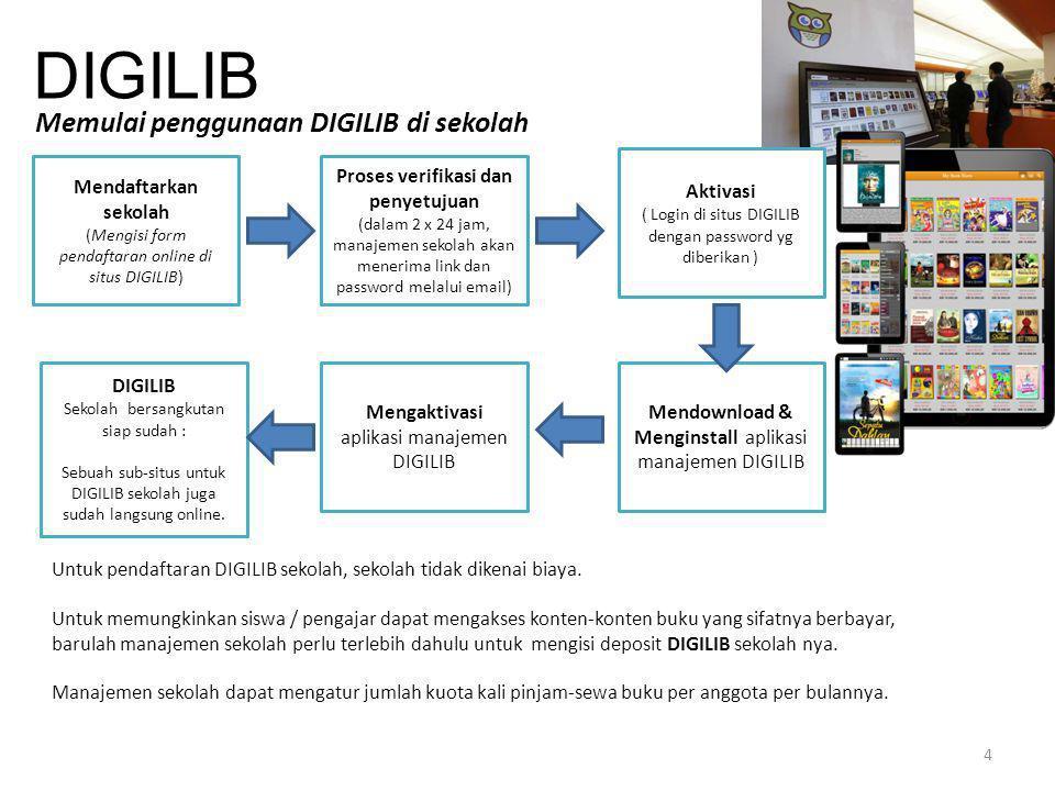 4 DIGILIB Memulai penggunaan DIGILIB di sekolah Mendaftarkan sekolah (Mengisi form pendaftaran online di situs DIGILIB) Proses verifikasi dan penyetuj