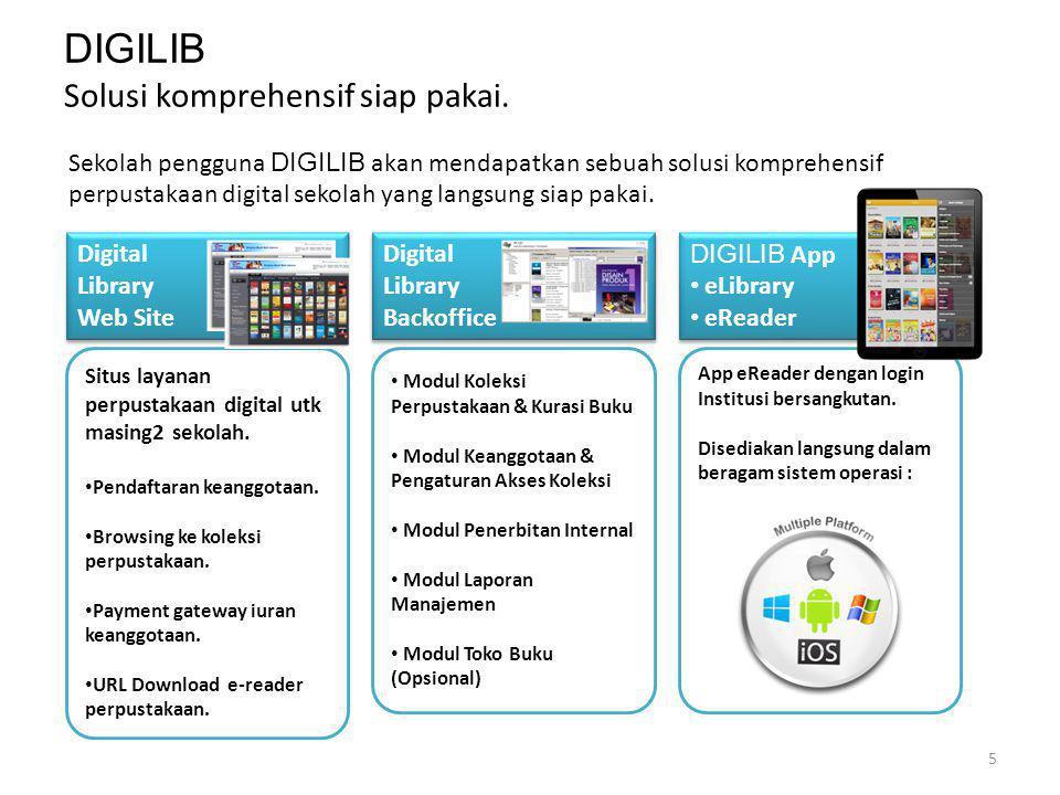 DIGILIB Solusi komprehensif siap pakai. 5 Sekolah pengguna DIGILIB akan mendapatkan sebuah solusi komprehensif perpustakaan digital sekolah yang langs