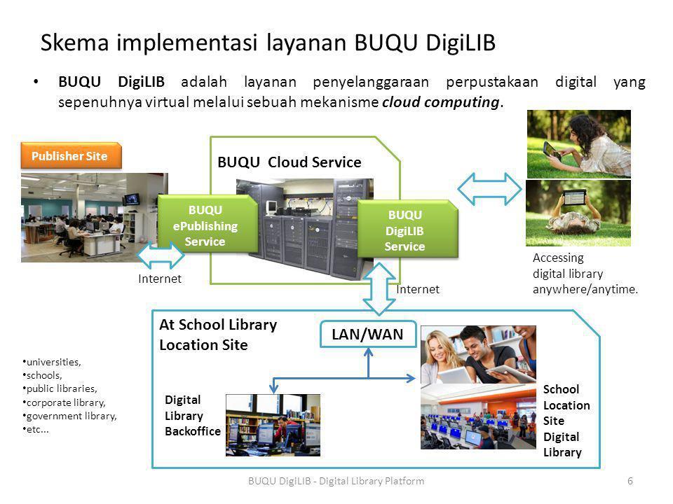 BUQU Cloud Service Skema implementasi layanan BUQU DigiLIB BUQU DigiLIB adalah layanan penyelanggaraan perpustakaan digital yang sepenuhnya virtual me
