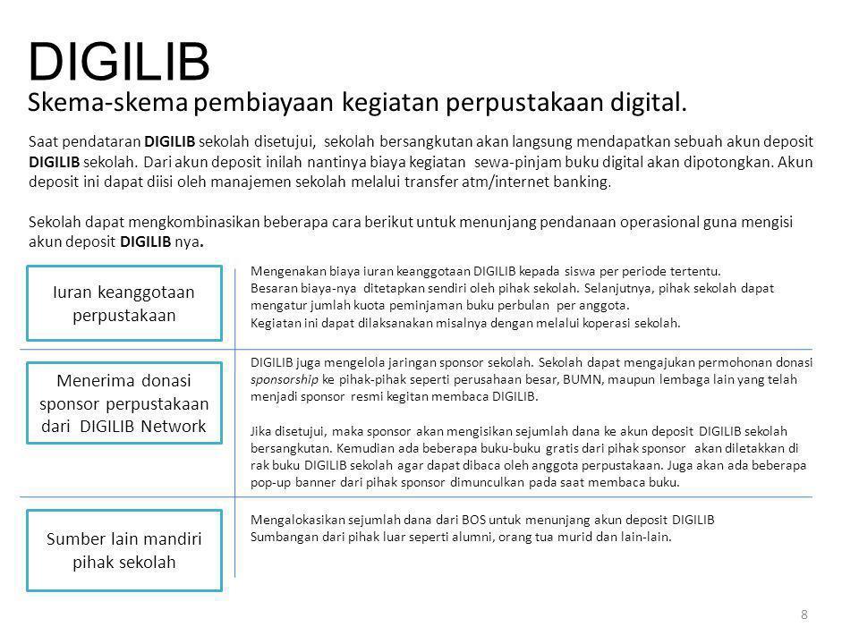 8 Skema-skema pembiayaan kegiatan perpustakaan digital. DIGILIB Saat pendataran DIGILIB sekolah disetujui, sekolah bersangkutan akan langsung mendapat