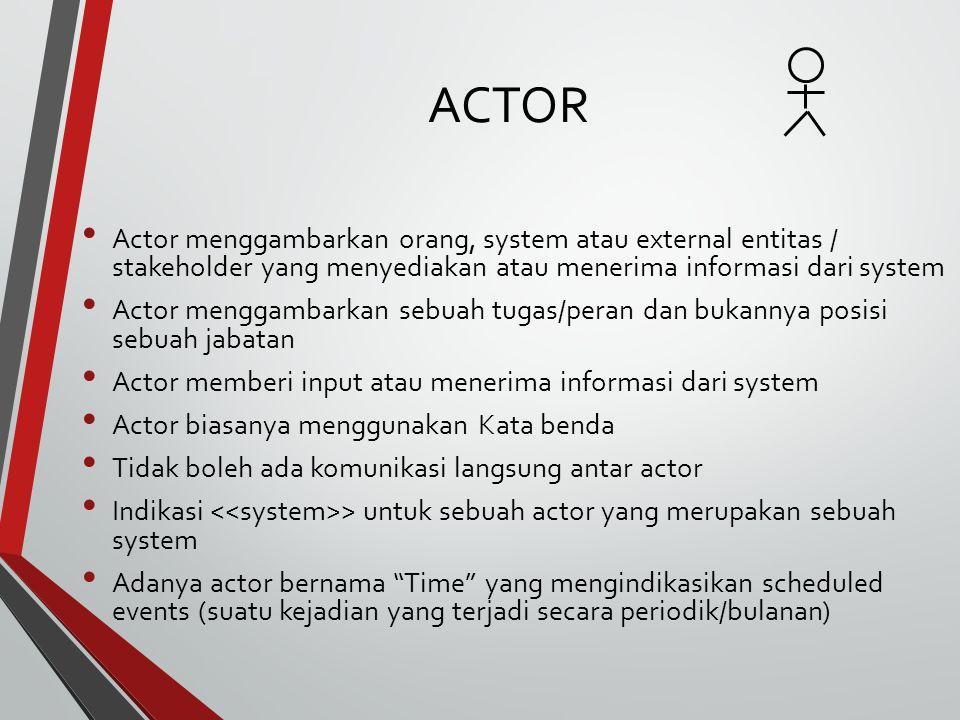 ACTOR Actor menggambarkan orang, system atau external entitas / stakeholder yang menyediakan atau menerima informasi dari system Actor menggambarkan s
