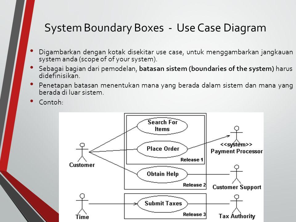 Digambarkan dengan kotak disekitar use case, untuk menggambarkan jangkauan system anda (scope of of your system). Sebagai bagian dari pemodelan, batas