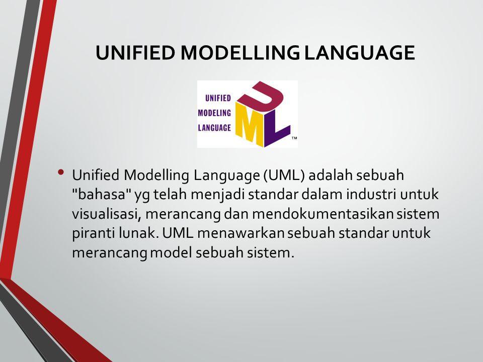 UNIFIED MODELLING LANGUAGE Unified Modelling Language (UML) adalah sebuah bahasa yg telah menjadi standar dalam industri untuk visualisasi, merancang dan mendokumentasikan sistem piranti lunak.