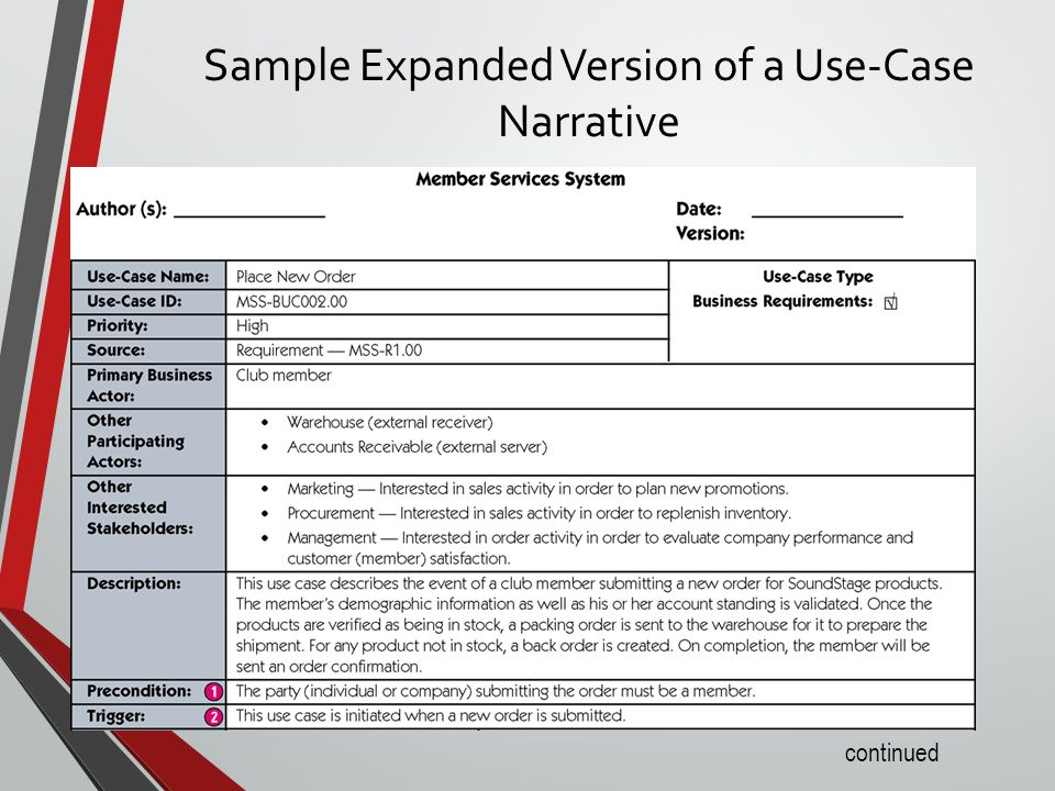 Sample Expanded Version of a Use-Case Narrative continued
