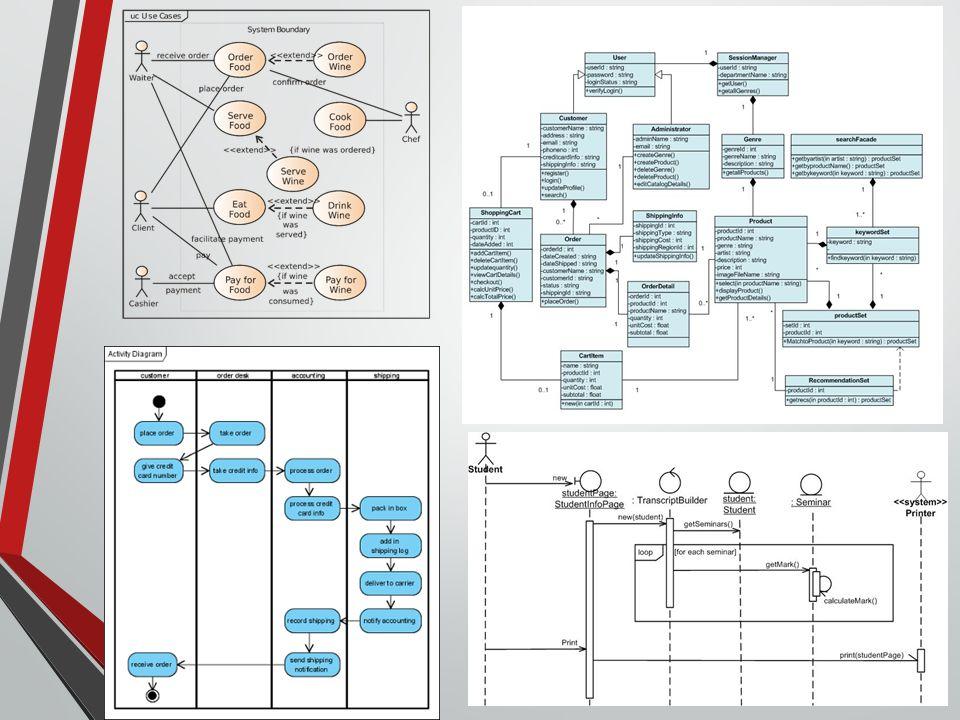 Use case diagram Use case modeling adalah suatu proses untuk membuat model fungsi-fungsi dari sistem dari kejadian-kejadian bisnis, siapa yang melakukannya, dan bagaimana sistem bereaksi terhadap suatu kejadian.