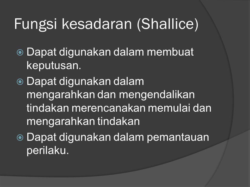 Fungsi kesadaran (Shallice)  Dapat digunakan dalam membuat keputusan.  Dapat digunakan dalam mengarahkan dan mengendalikan tindakan merencanakan mem