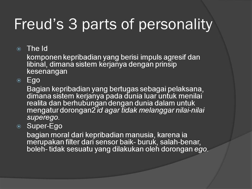 Freud's 3 parts of personality  The Id komponen kepribadian yang berisi impuls agresif dan libinal, dimana sistem kerjanya dengan prinsip kesenangan