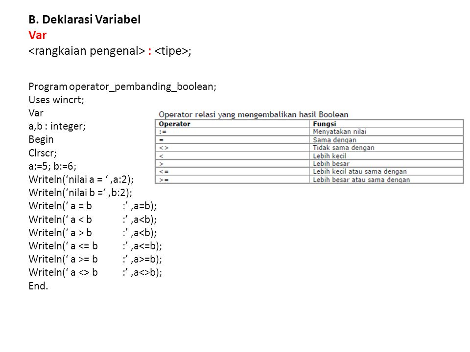 B. Deklarasi Variabel Var : ; Program operator_pembanding_boolean; Uses wincrt; Var a,b : integer; Begin Clrscr; a:=5; b:=6; Writeln('nilai a = ',a:2)
