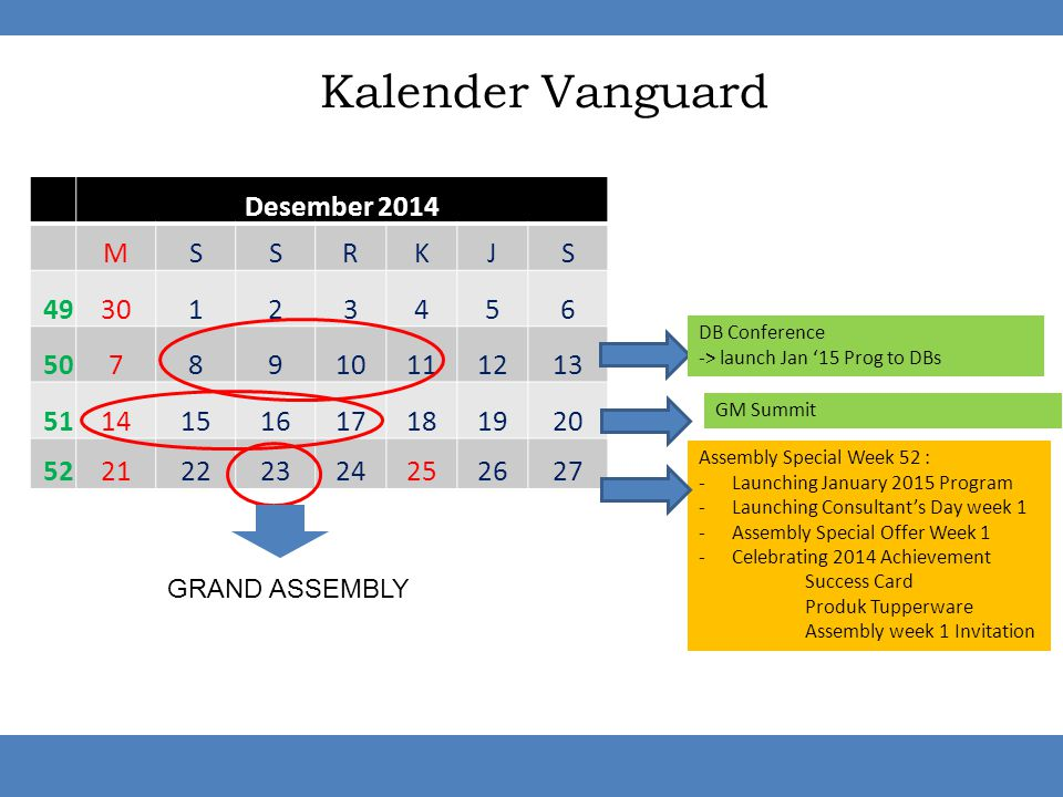Kalender Vanguard Desember 2014 MSSRKJS 4930123456 5078910111213 5114151617181920 5221222324252627 DB Conference -> launch Jan '15 Prog to DBs Assembl