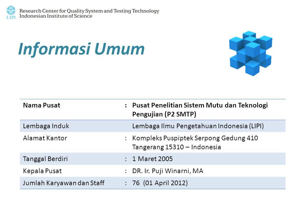 Informasi Umum Nama Pusat:Pusat Penelitian Sistem Mutu dan Teknologi Pengujian (P2 SMTP) Lembaga IndukLembaga Ilmu Pengetahuan Indonesia (LIPI) Alamat