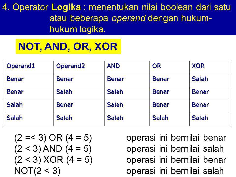 4. Operator Logika : menentukan nilai boolean dari satu atau beberapa operand dengan hukum- hukum logika. NOT, AND, OR, XOR Operand1Operand2ANDORXOR B