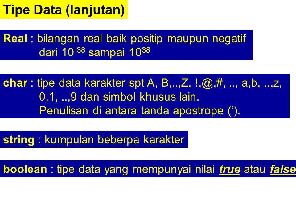 Tipe Data (lanjutan) Real : bilangan real baik positip maupun negatif dari 10 -38 sampai 10 38 char : tipe data karakter spt A, B,..,Z, !,@,#,.., a,b,..,z, 0,1,..,9 dan simbol khusus lain.