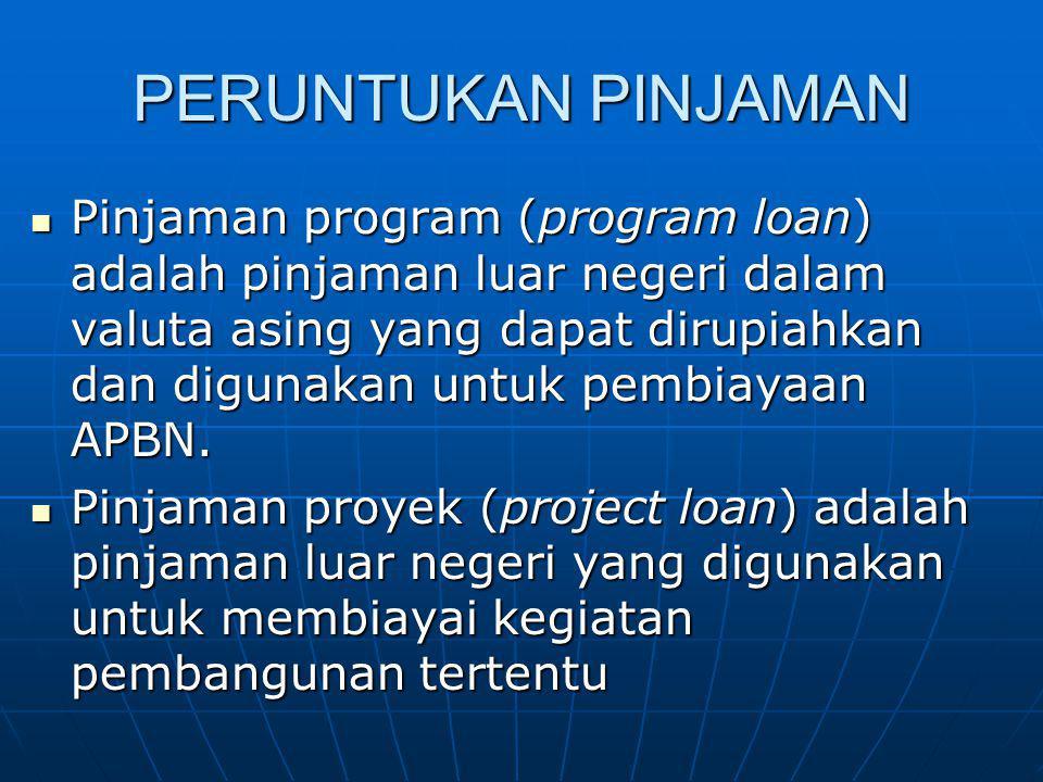 PERUNTUKAN PINJAMAN Pinjaman program (program loan) adalah pinjaman luar negeri dalam valuta asing yang dapat dirupiahkan dan digunakan untuk pembiaya