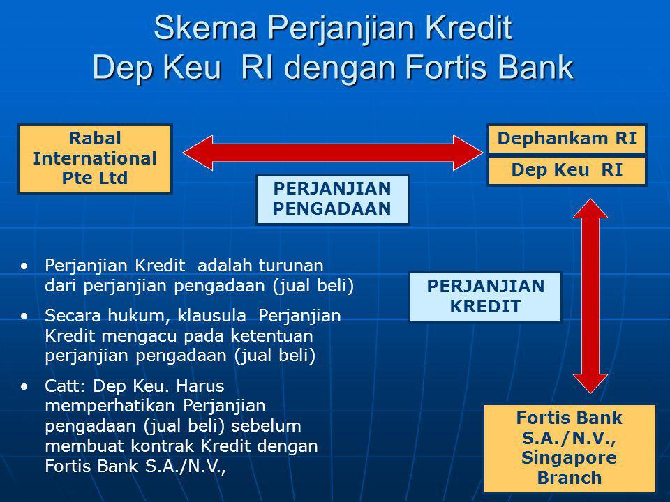 Skema Perjanjian Kredit Dep Keu RI dengan Fortis Bank Fortis Bank S.A./N.V., Singapore Branch Dephankam RI PERJANJIAN KREDIT Rabal International Pte L