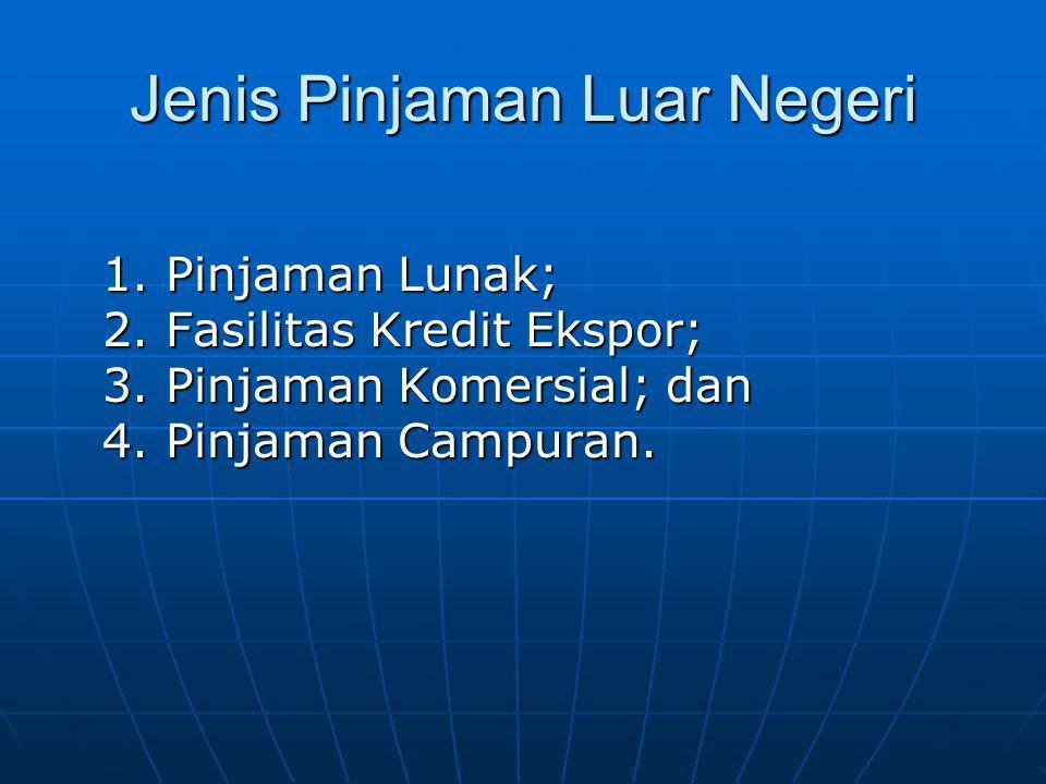 JUDUL Perjanjian Kredit Antara Republic of Indonesia Bertindak dan Melalui Menteri Keuangan (Sebagai Peminjam) Dan fortis bank S.A./N.V., Cabang Singapura) (Sebagai Pemberi Pinjaman