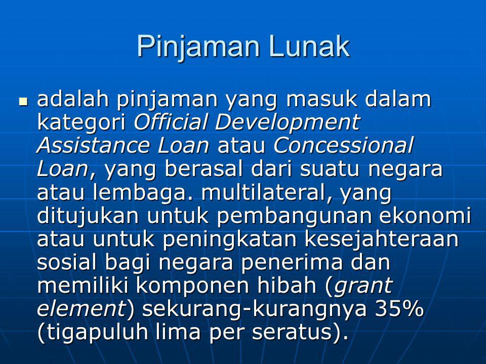 Pinjaman Lunak adalah pinjaman yang masuk dalam kategori Official Development Assistance Loan atau Concessional Loan, yang berasal dari suatu negara a