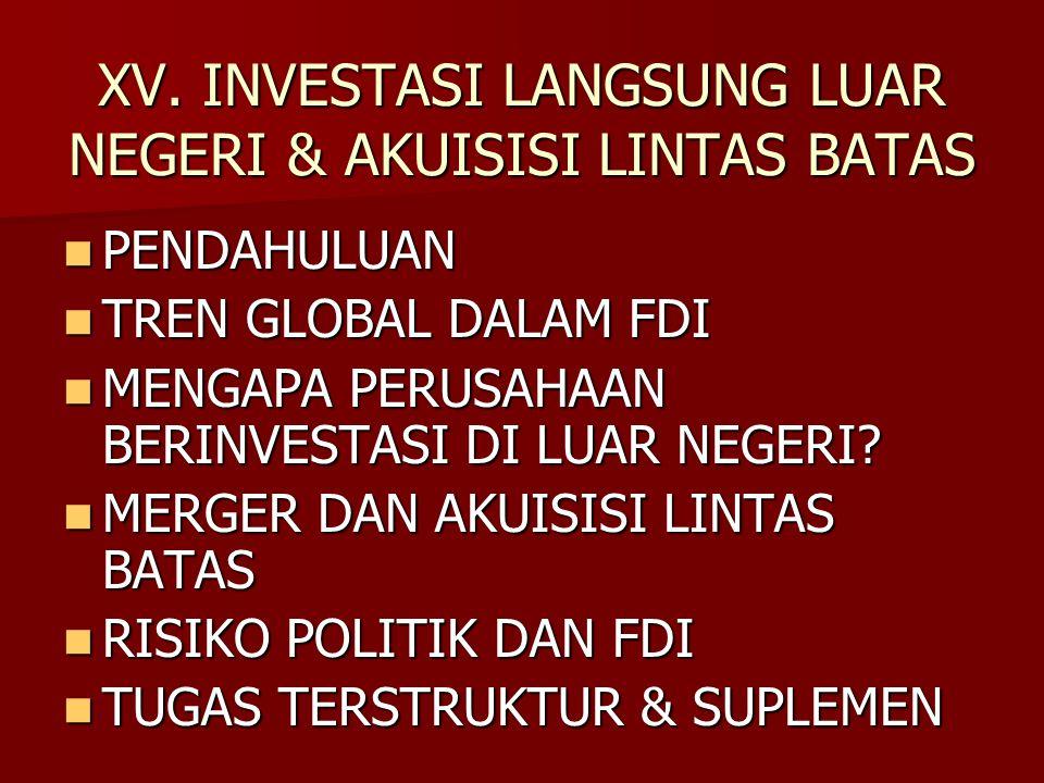 RISIKO POLITIK DAN FDI (6) 4.