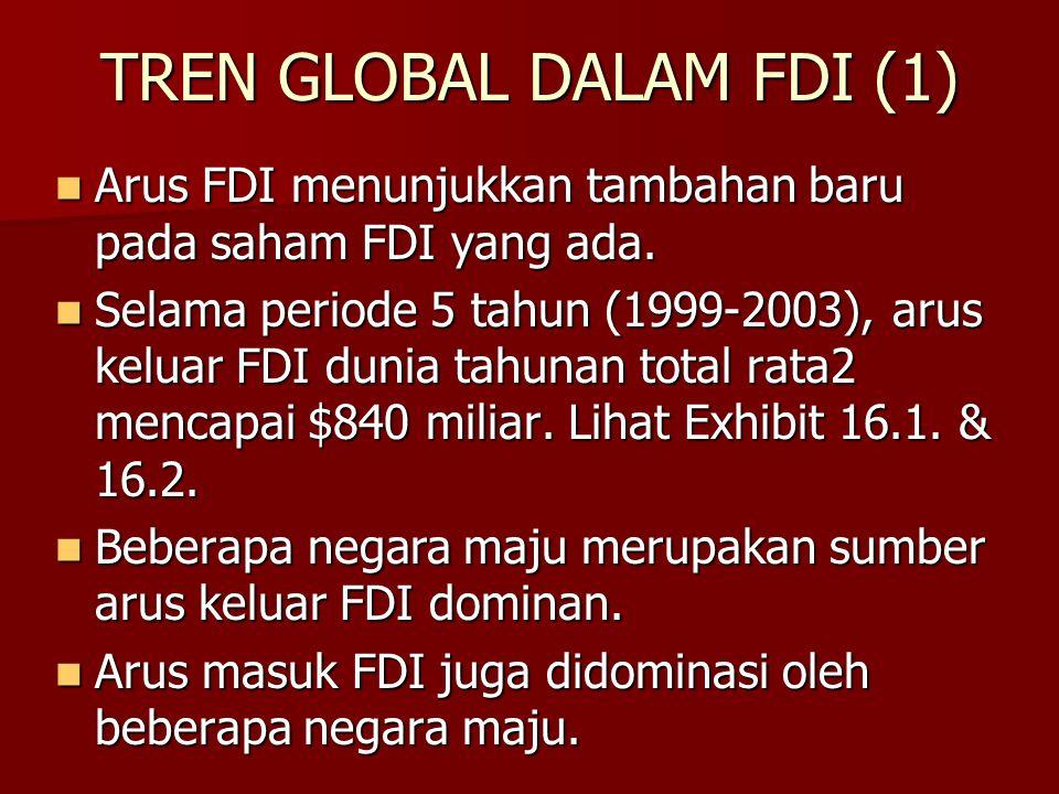 TREN GLOBAL DALAM FDI (2) Saham2 FDI, merupakan akumulasi dari arus FDI sebelumnya.