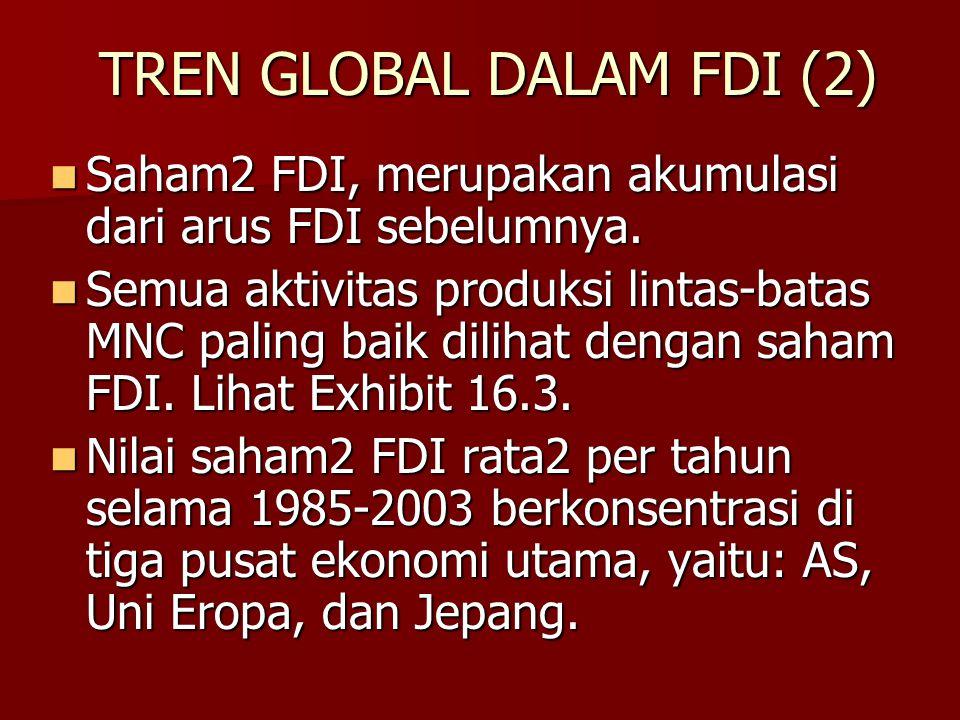 TREN GLOBAL DALAM FDI (2) Saham2 FDI, merupakan akumulasi dari arus FDI sebelumnya. Saham2 FDI, merupakan akumulasi dari arus FDI sebelumnya. Semua ak