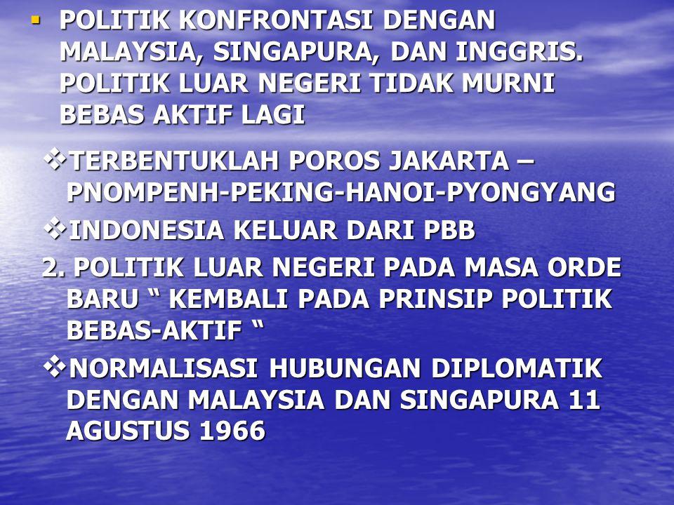  POLITIK KONFRONTASI DENGAN MALAYSIA, SINGAPURA, DAN INGGRIS. POLITIK LUAR NEGERI TIDAK MURNI BEBAS AKTIF LAGI  TERBENTUKLAH POROS JAKARTA – PNOMPEN