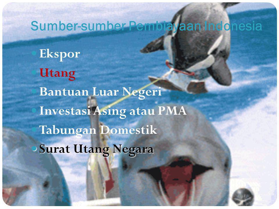 Kondisi utang Indonesia tahun 2011 Jumlah utang pemerintah tahun 2011 diproyeksi sekitar Rp 1.807,5 triliun atau naik sebesar Rp 119,2 triliun dibanding posisi 2010 senilai Rp 1.688,3 triliun.