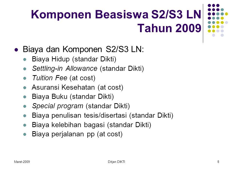 Maret-2009Ditjen DIKTI9 LAMARAN BEASISWA LN DITUJUKAN ke: Direktur Ketenagaan Direktorat Jenderal Pendidikan Tinggi Gedung D, Lantai 5 Jln.