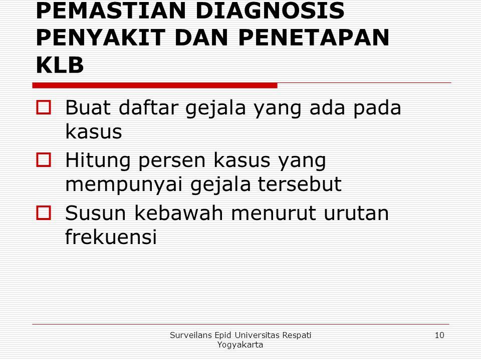 PEMASTIAN DIAGNOSIS PENYAKIT DAN PENETAPAN KLB  Buat daftar gejala yang ada pada kasus  Hitung persen kasus yang mempunyai gejala tersebut  Susun k