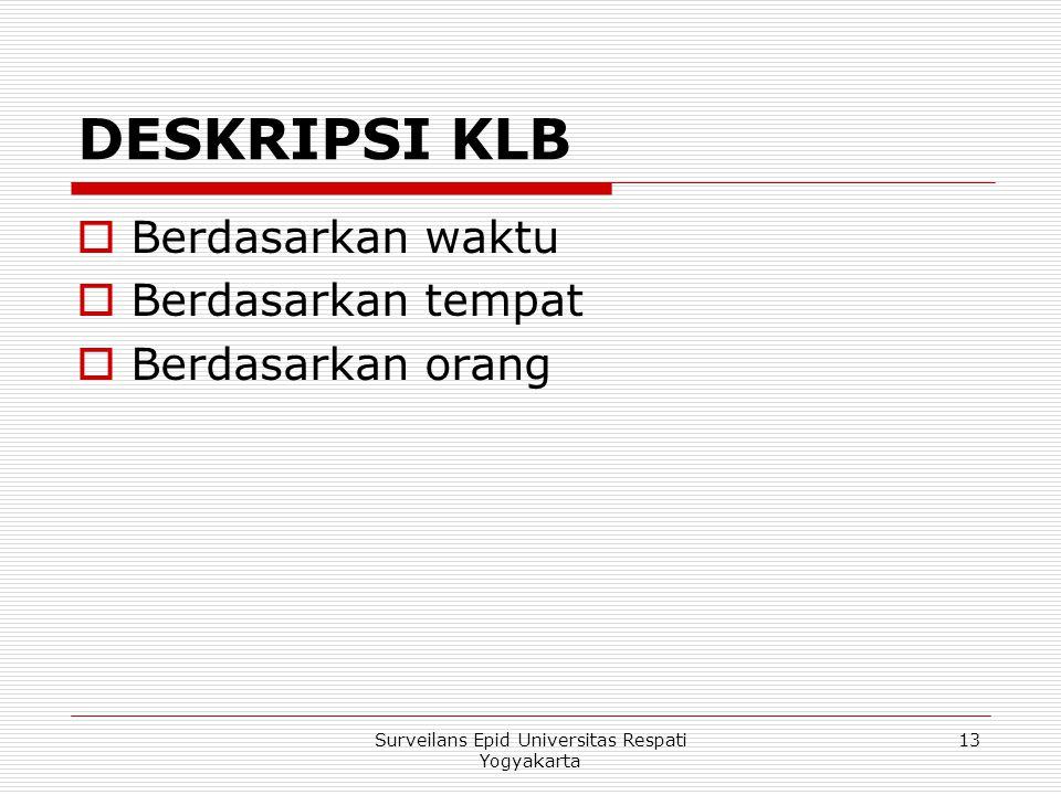 DESKRIPSI KLB  Berdasarkan waktu  Berdasarkan tempat  Berdasarkan orang 13Surveilans Epid Universitas Respati Yogyakarta