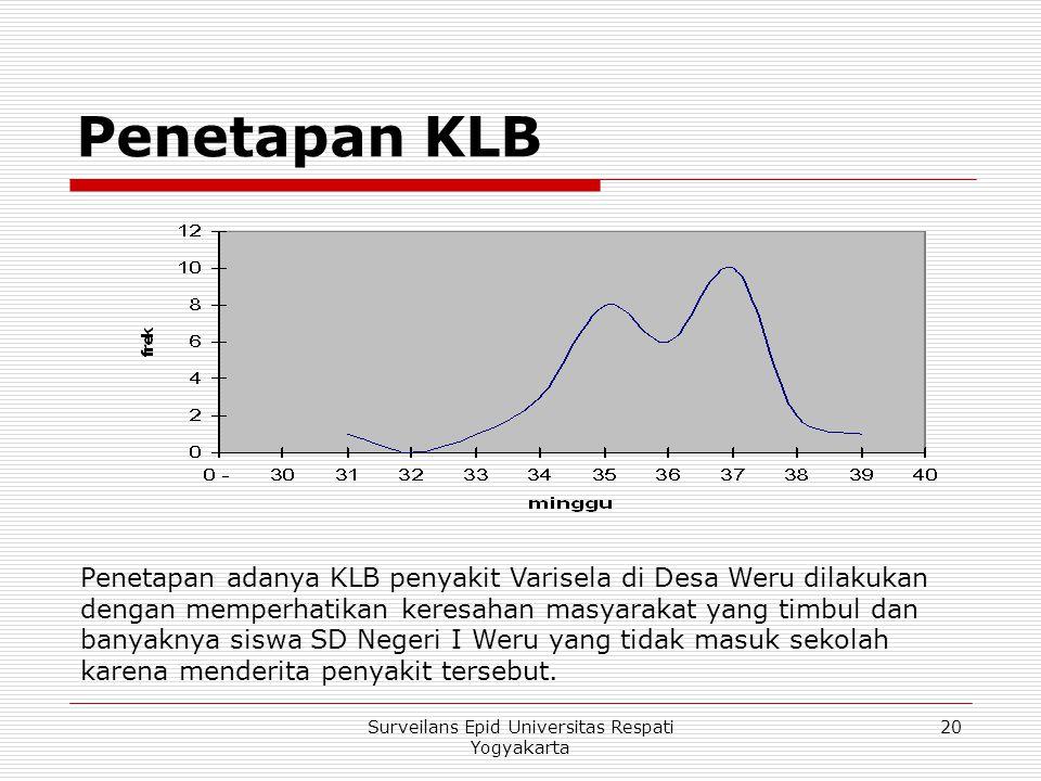Penetapan KLB Penetapan adanya KLB penyakit Varisela di Desa Weru dilakukan dengan memperhatikan keresahan masyarakat yang timbul dan banyaknya siswa