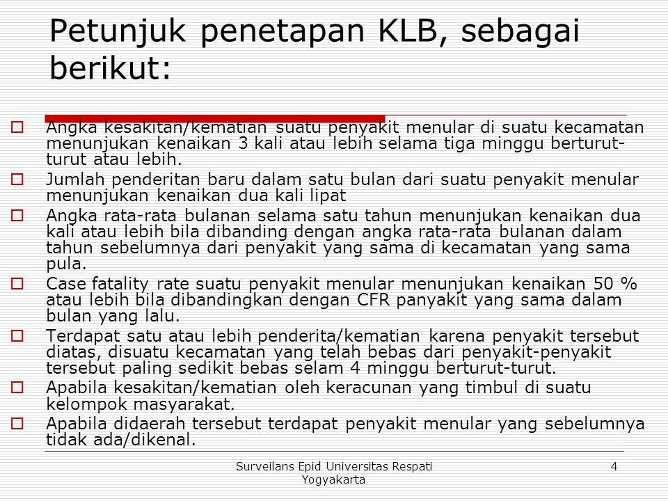 Kasus varisela 25Surveilans Epid Universitas Respati Yogyakarta