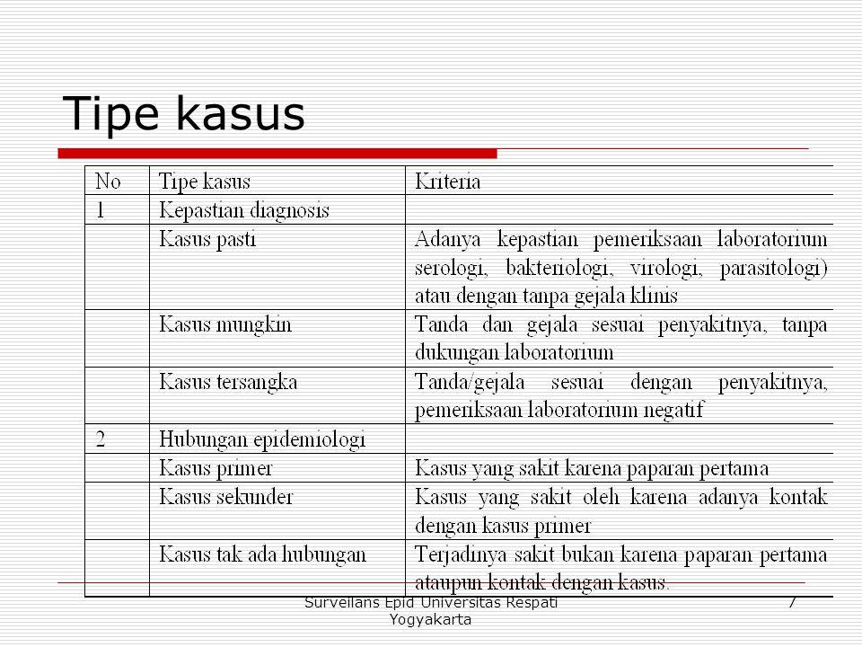 Tujuan KLB  Memastikan diagnosis penyakit  Menetapkan KLB  Menentukan sumber dan cara penularan 8Surveilans Epid Universitas Respati Yogyakarta