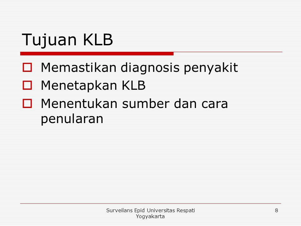 Kebutuhan tenaga KLB 9Surveilans Epid Universitas Respati Yogyakarta