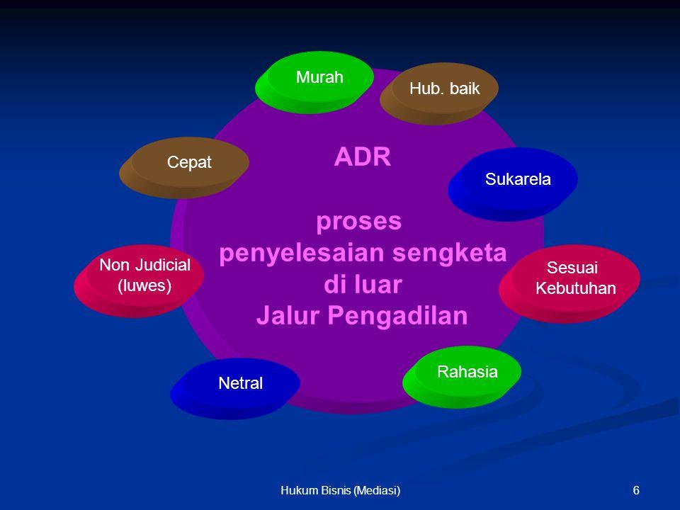 ADR proses penyelesaian sengketa di luar Jalur Pengadilan Non Judicial (luwes) Sukarela Cepat Murah Sesuai Kebutuhan Netral Rahasia Hub. baik 6Hukum B