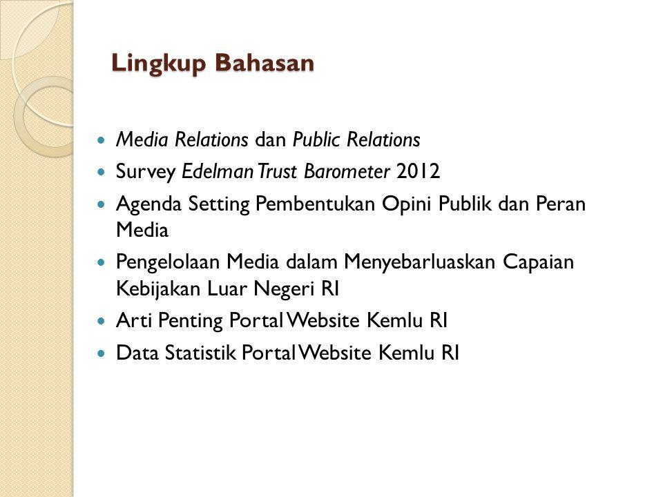 Lingkup Bahasan Media Relations dan Public Relations Survey Edelman Trust Barometer 2012 Agenda Setting Pembentukan Opini Publik dan Peran Media Penge