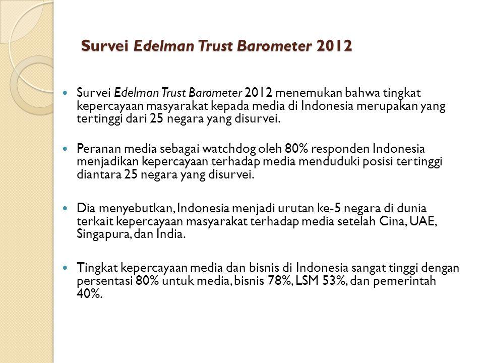 Survei Edelman Trust Barometer 2012 Survei Edelman Trust Barometer 2012 menemukan bahwa tingkat kepercayaan masyarakat kepada media di Indonesia merup