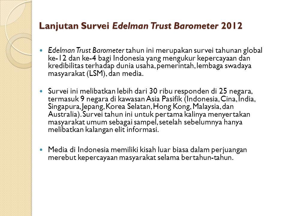 Lanjutan Survei Edelman Trust Barometer 2012 Edelman Trust Barometer tahun ini merupakan survei tahunan global ke-12 dan ke-4 bagi Indonesia yang meng