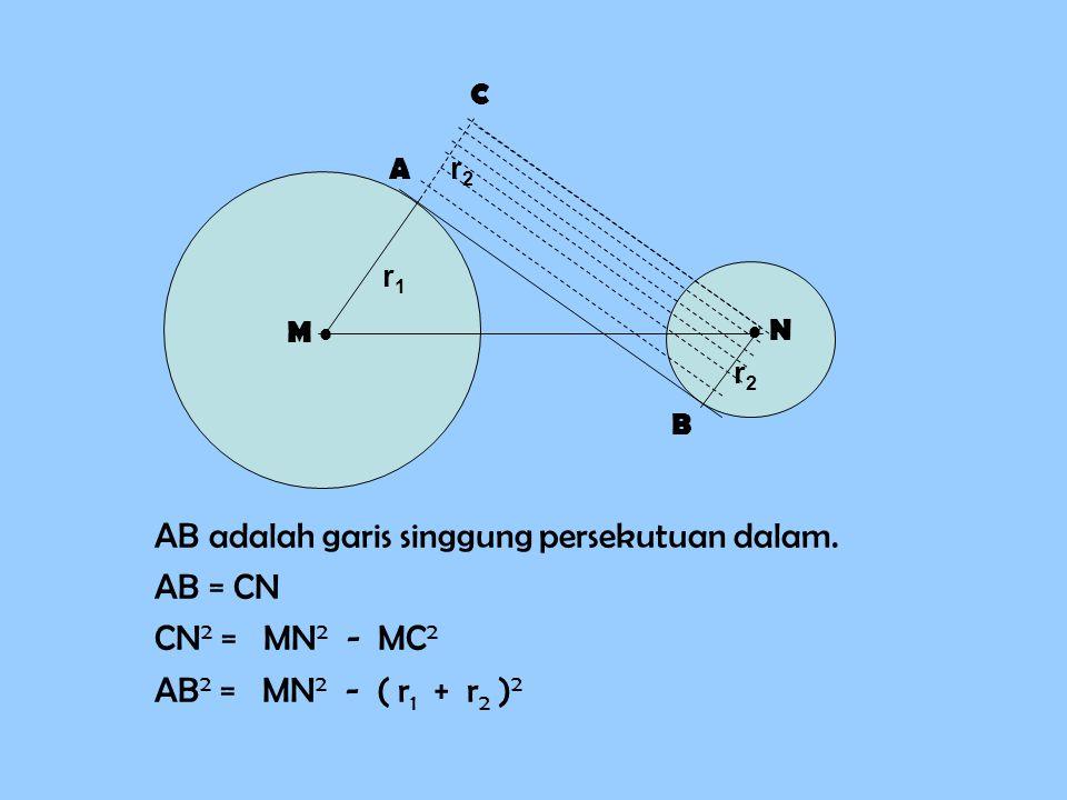 AB adalah garis singgung persekutuan dalam. AB = CN CN 2 = MN 2 - MC 2 AB 2 = MN 2 - ( r 1 + r2 r2 )2)2 M M   N  N A B C r1r1 r2r2 r2r2